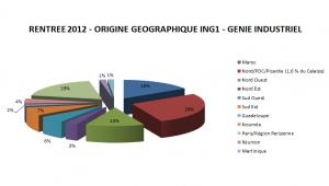 ING1-2012-Geo