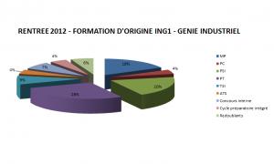 ING1-2012-form