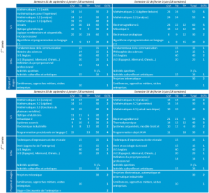 Programme_2016-2017_CP